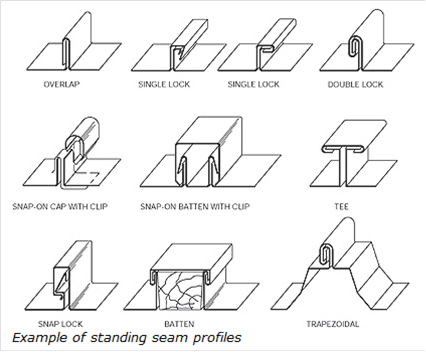 Guidelines For Architectural Standing Seam Metal Roof Systems